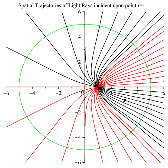 R'lyeh secrets revealed Possible Bubbles of Spacetime Curvature in the South Pacific by Benjamin K Tippett