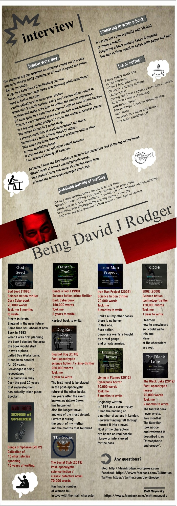 David J Rodger Infographic Interview by Matt Mayevsky -Analyst, Economist, and  Author